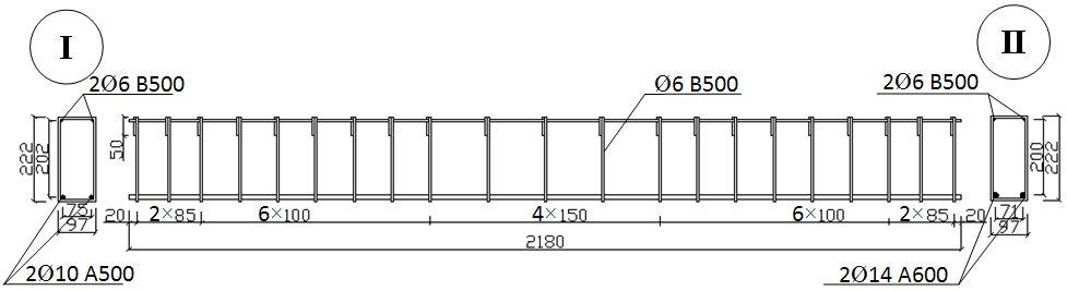Схема арматуры в балке