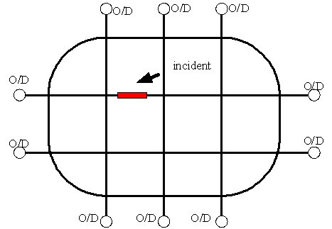 Рис. 3 – Схема маршрутов