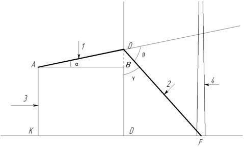 Схема работы ВТМ (ВТПМ) вид