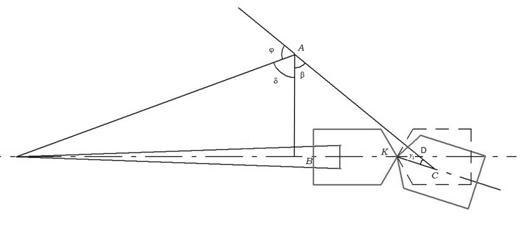 Схема работы ВТМ (ВТПМ),